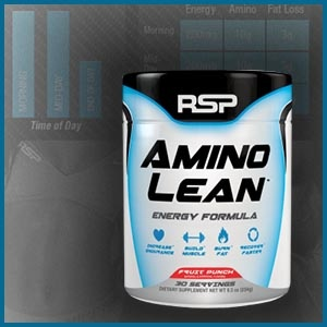 Amino Lean Review